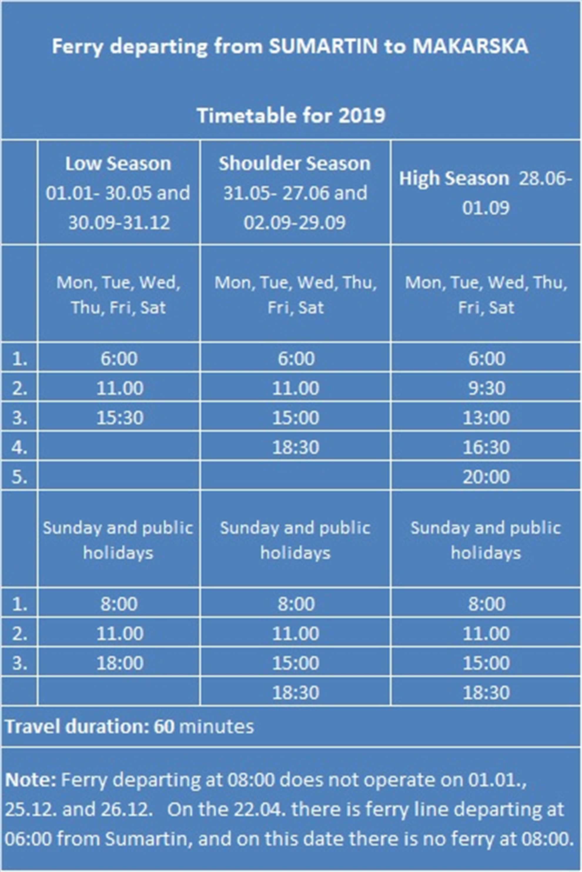 The Ferry Timetable 2019 Sumartin (Brac) to Makarska