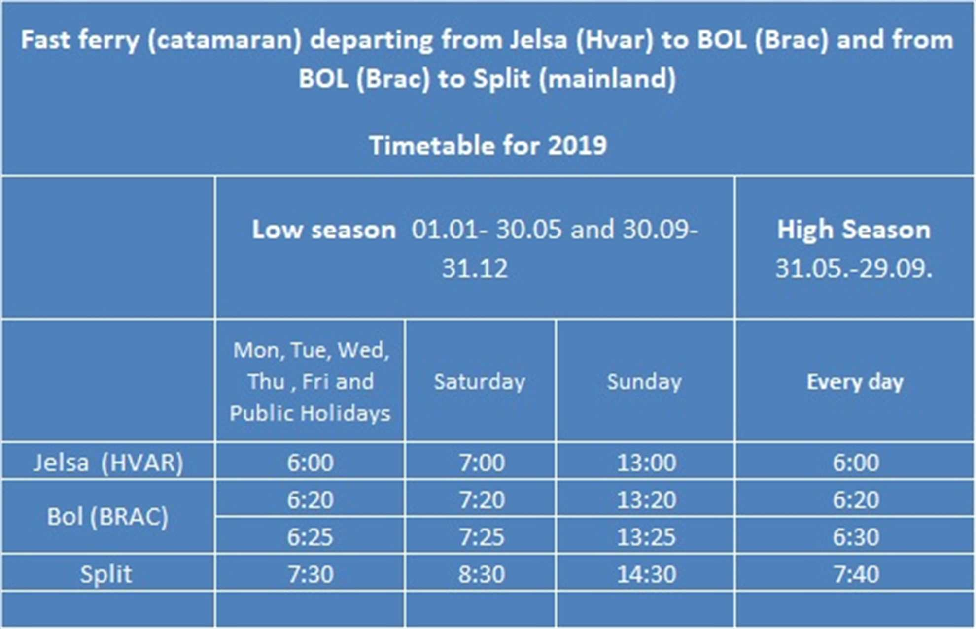 The timetable for the fast ferry from Jesla (Hvar) to  Bol (Brac) and to Split  in 2019: