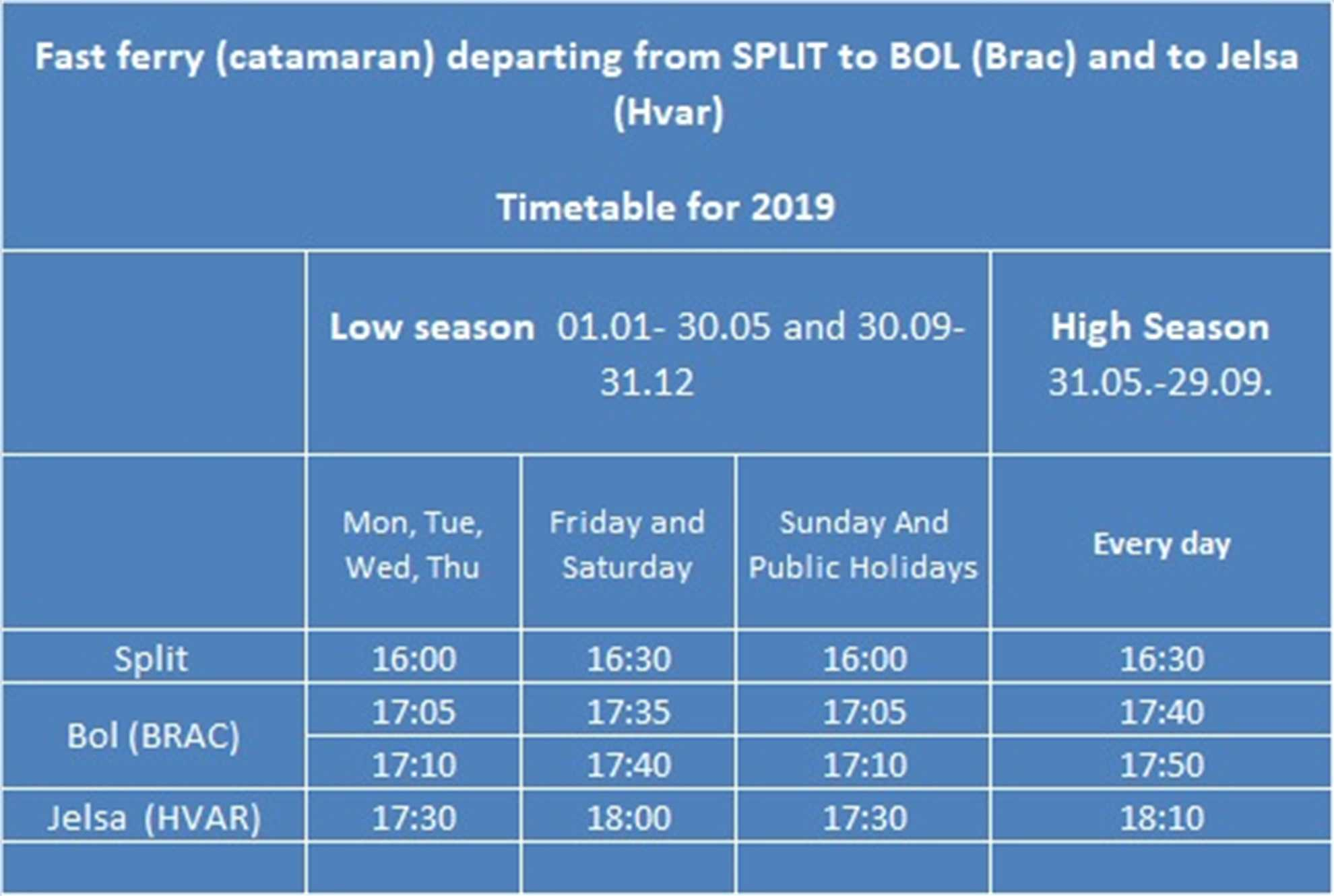 The timetable for the fast ferry from Split to  Bol (Brac) and to Jelsa (Hvar)  in 2019: