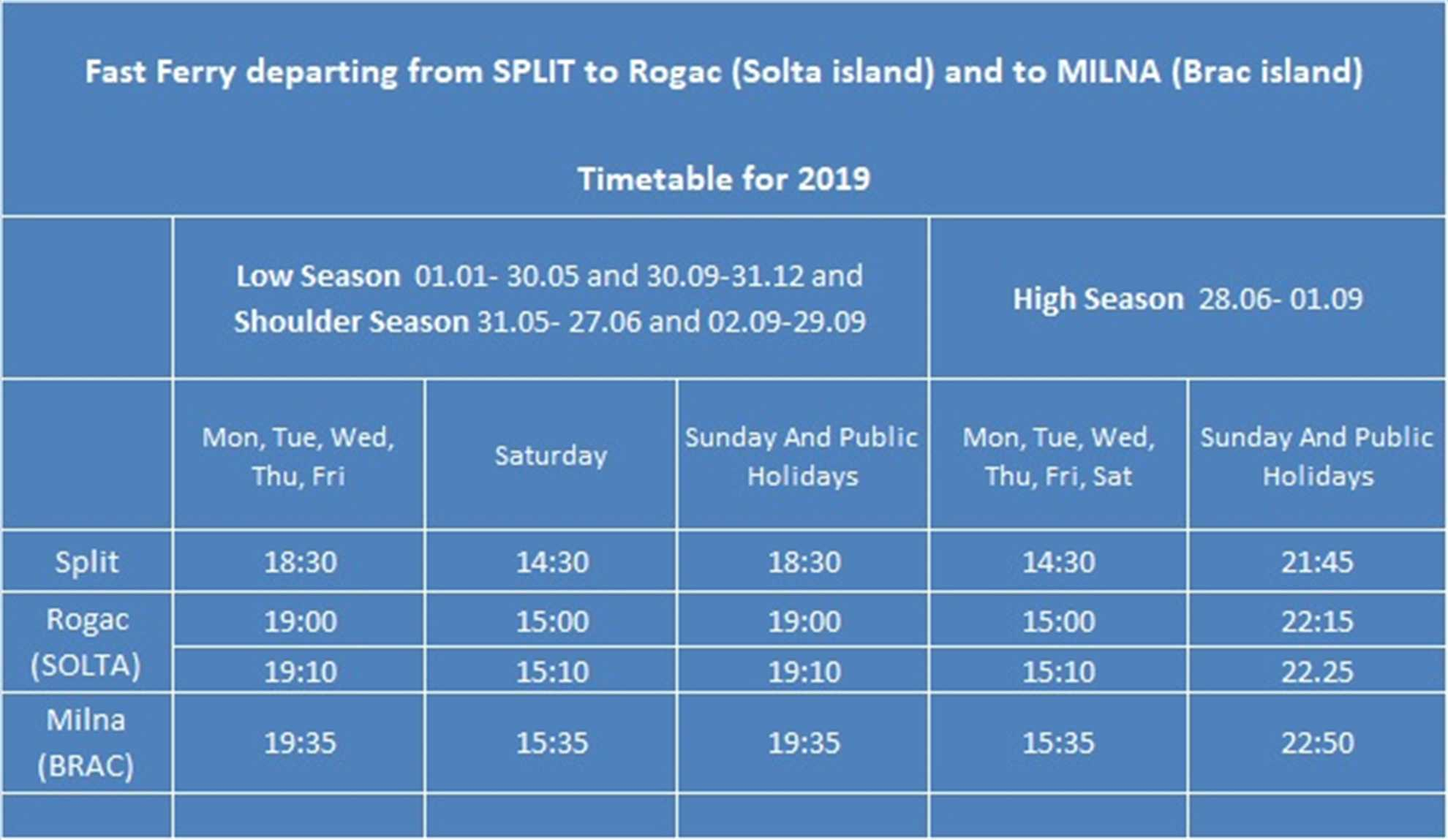 The fast ferry line connecting Split (mainland) and Milna (Brac Island) The timetable for the fast ferry from Split to Rogac (Solta) and to Milna (Brac)  in 2019